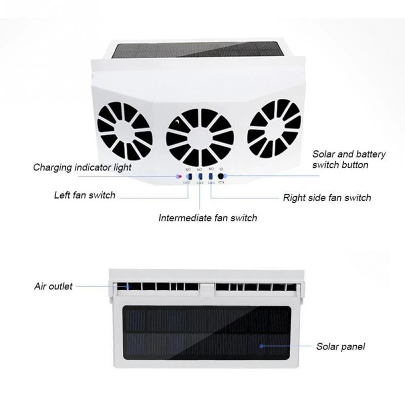 (🔥Factory Outlet - 63% OFF) Third Generation Car Solar Cooling Fan