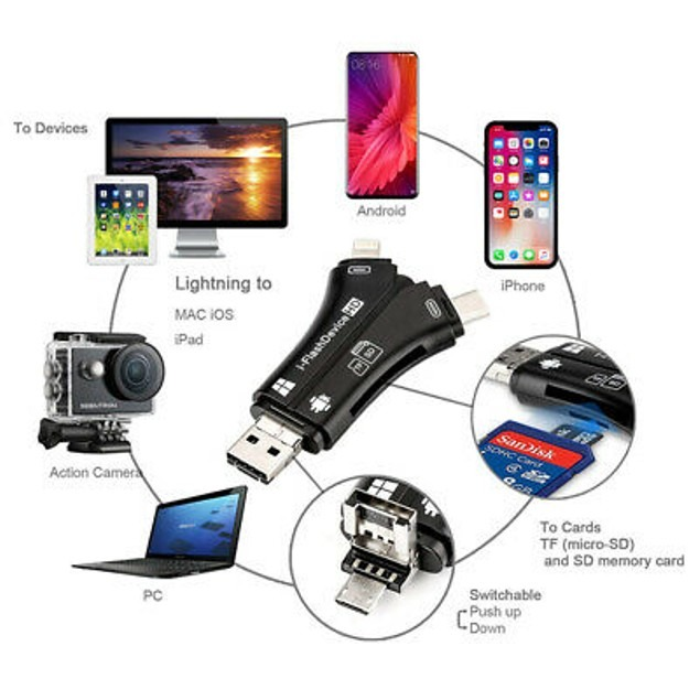 (❤️2021 Valentine's Day Promotion - 50% OFF)4-in-1 Media Transfer(Buy 2 Free Shipping)